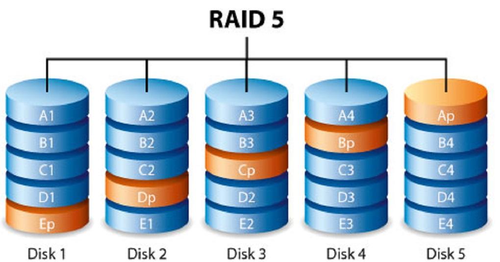 récupération de données raid5 12